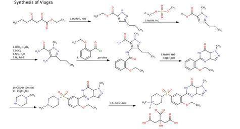 Chemický rozbor viagry.jpg